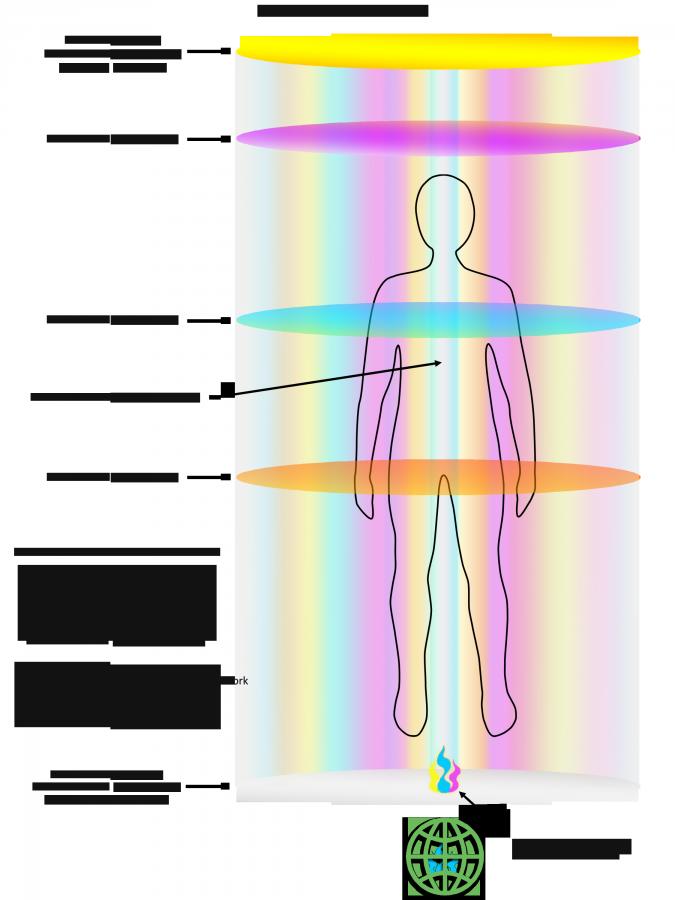 holosync awakening level 1 instructions